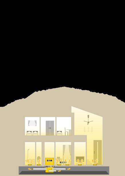 タイプE 1階に導入して下から徐々に居住空間を冷暖する